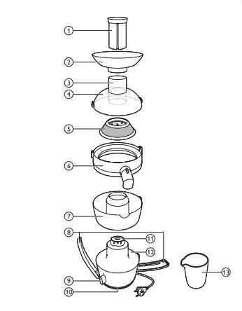 philips sokowirówka instrukcja składania