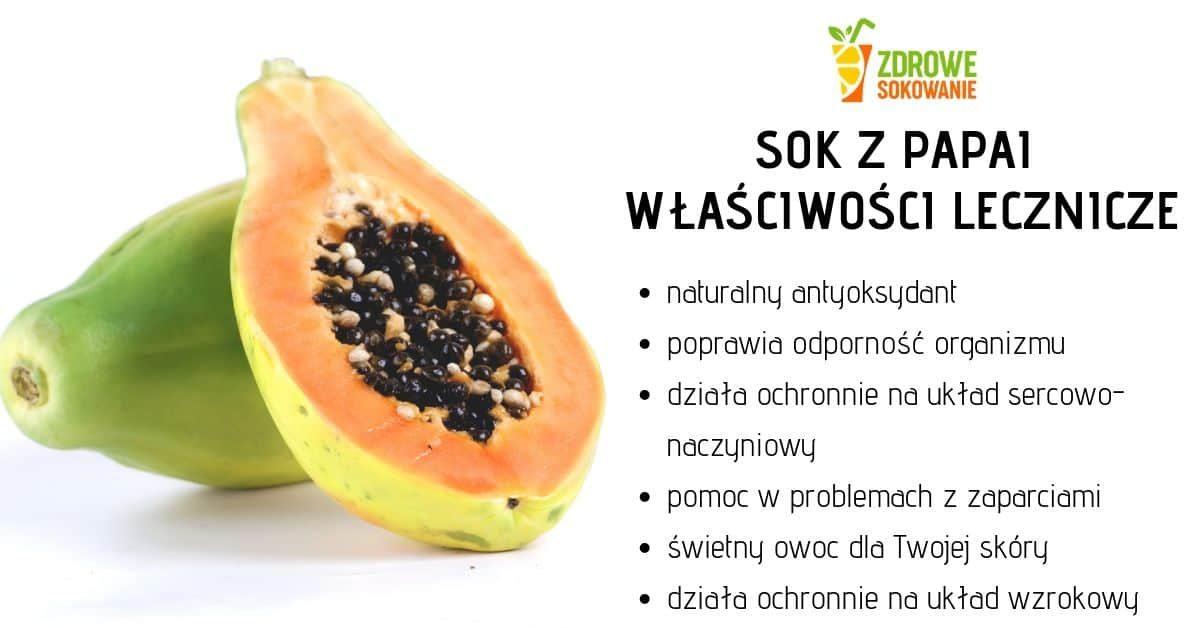 właściwości lecznicze owocu papai